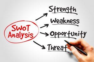 Analisis SWOT : Pengertian dan Mengapa Dibutuhkan?